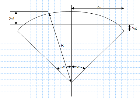 Property Of Sections - Segment of a solid circle.xls