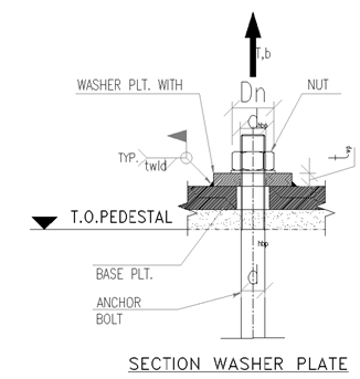 AISC-LRFD-WASHER PLATE