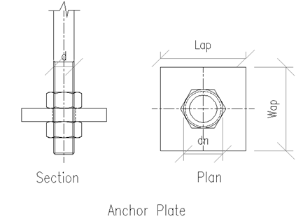 Design of Anchor Plates