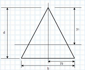 Property Of Sections - Isosceles Triangle.xls