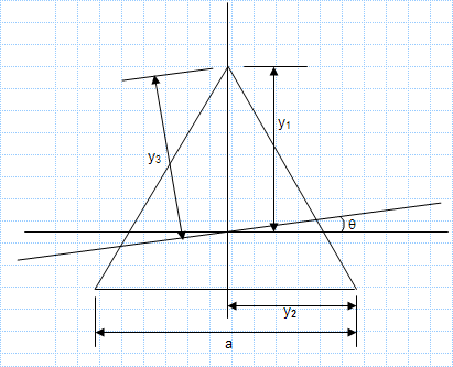 Property Of Sections - Equilateral Triangle.xls
