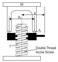 Power screw calculations.xls