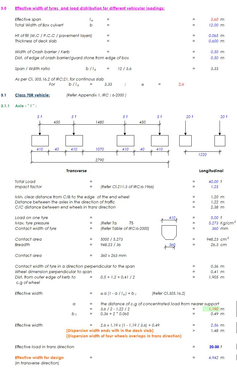 Limit State Box Culvert Design IRC:6-1966