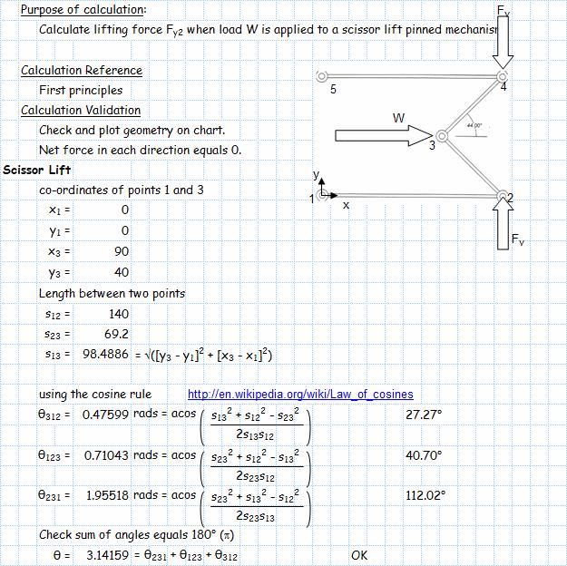 Scissor Lift Mechanism xls