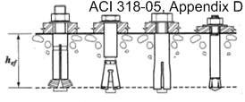Appendix D - Anchor Bolt Anchorage ACI 318