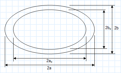 Torsion - Hollow elliptical section outer and inner boundaries similar ellipses.xls