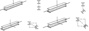 Beam Column Analysis