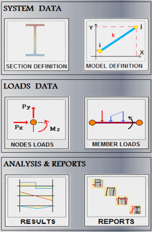 ExcelFEM_ 2D (for Excel 2003).
