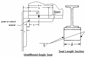 Angle Seat Detail