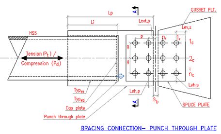 AISC-LRFD HSS BRACING PUNCH PLATE CONNECTION