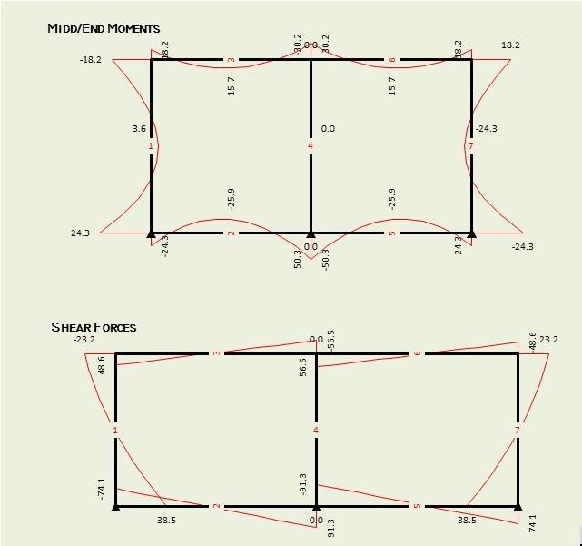 Concrete Box Culvert Analysis And Design