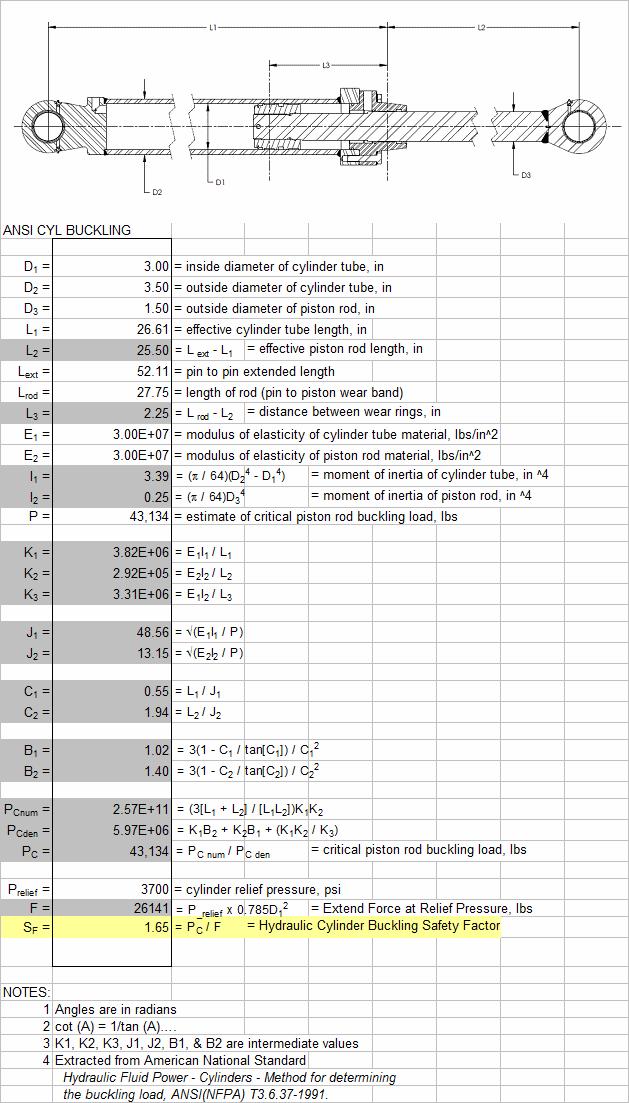 ANSI Cylinder Buckling xls